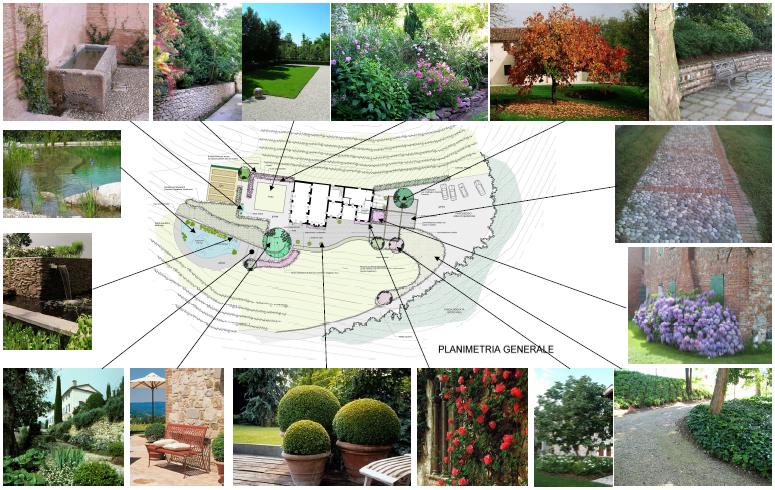 Progettazione giardini dal ben giardini for Progettazione giardini siena